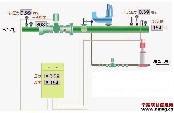 【减压减温装置】【锅炉减温减压器】